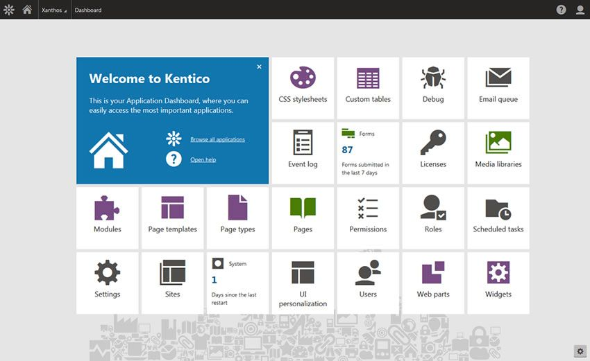 Simple, Powerful Content Management with Kentico
