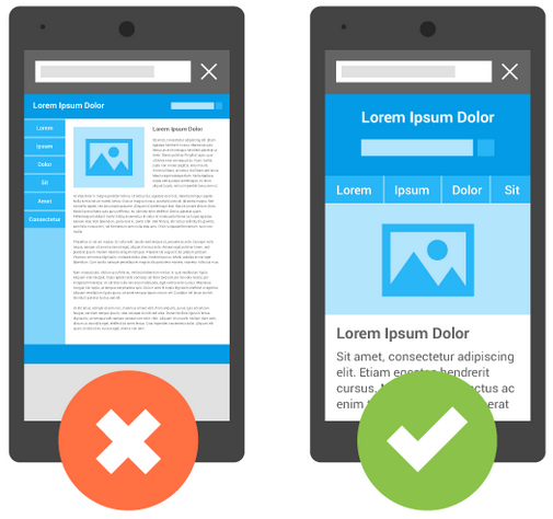 Google prefers responsive web design