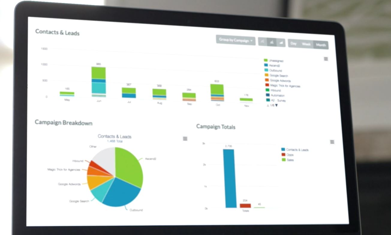Marketing Automation Home Page and Benefits